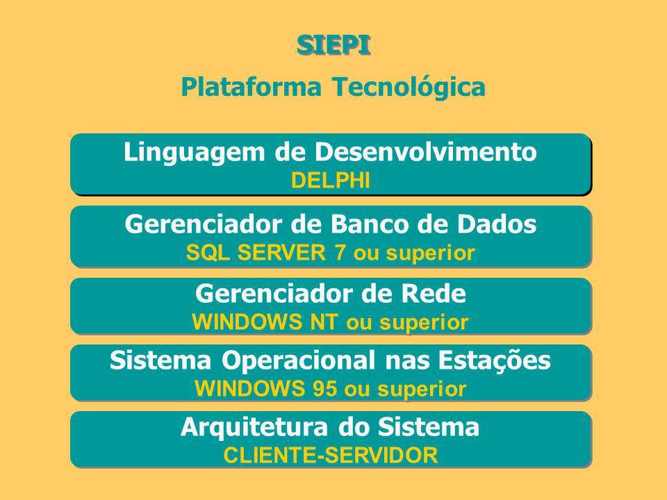 Plataforma Tecnológica Linguagem de Desenvolvimento DELPHI Linguagem de Desenvolvimento DELPHI Gerenciador de Banco de Dados SQL SERVER 7 ou superior