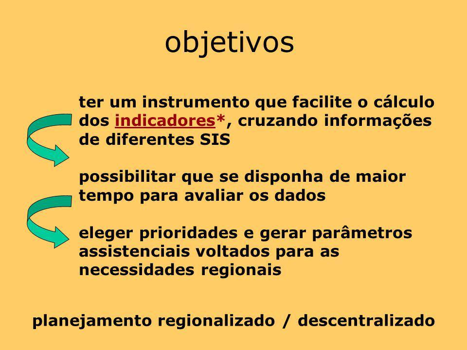 objetivos ter um instrumento que facilite o cálculo dos indicadores*, cruzando informações de diferentes SISindicadores possibilitar que se disponha d