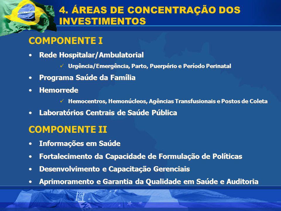 4. ÁREAS DE CONCENTRAÇÃO DOS INVESTIMENTOS COMPONENTE I Rede Hospitalar/AmbulatorialRede Hospitalar/Ambulatorial Urgência/Emergência, Parto, Puerpério