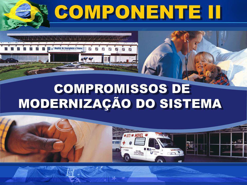COMPONENTE II COMPROMISSOS DE MODERNIZAÇÃO DO SISTEMA