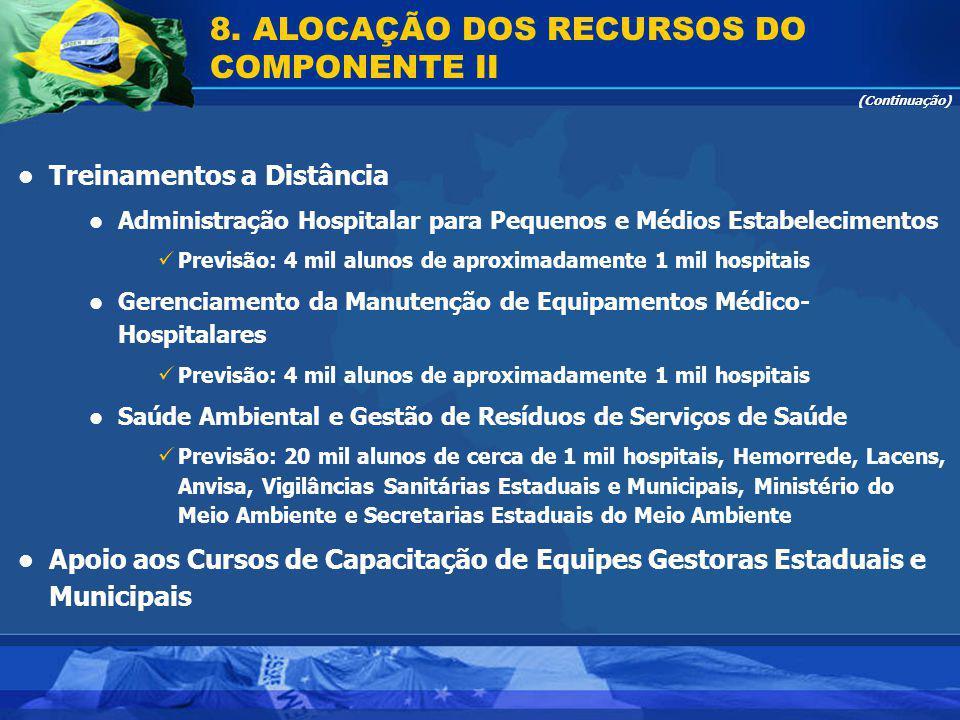 (Continuação) Treinamentos a Distância Administração Hospitalar para Pequenos e Médios Estabelecimentos Previsão: 4 mil alunos de aproximadamente 1 mi