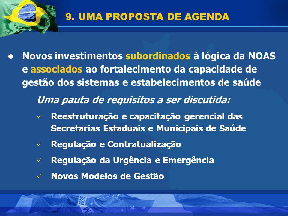Novos investimentos subordinados à lógica da NOAS e associados ao fortalecimento da capacidade de gestão dos sistemas e estabelecimentos de saúde Uma