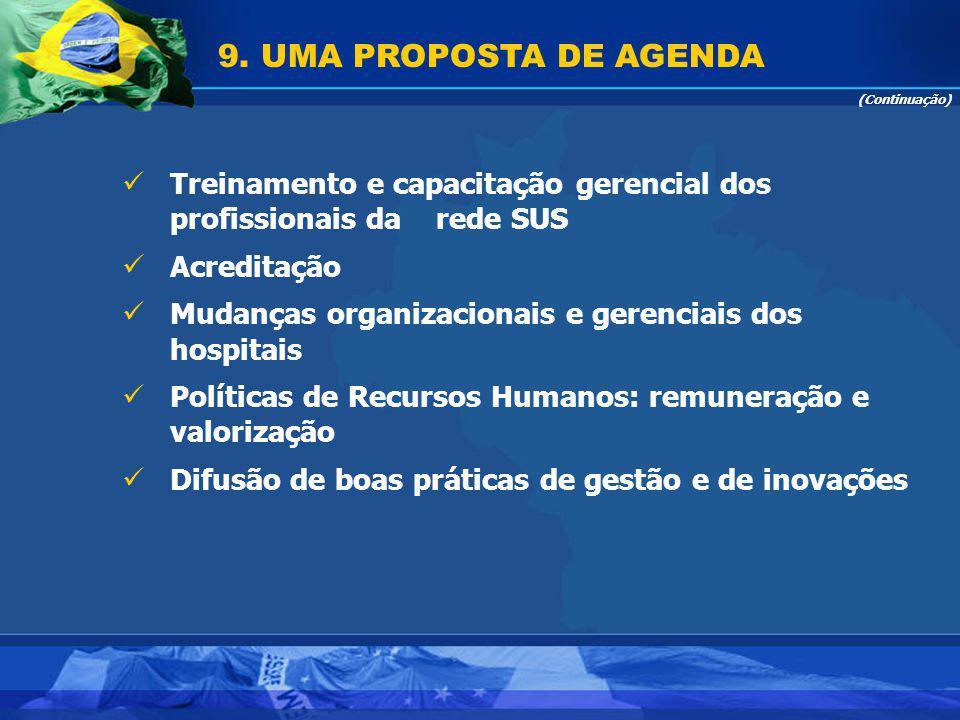 Treinamento e capacitação gerencial dos profissionais da rede SUS Acreditação Mudanças organizacionais e gerenciais dos hospitais Políticas de Recurso