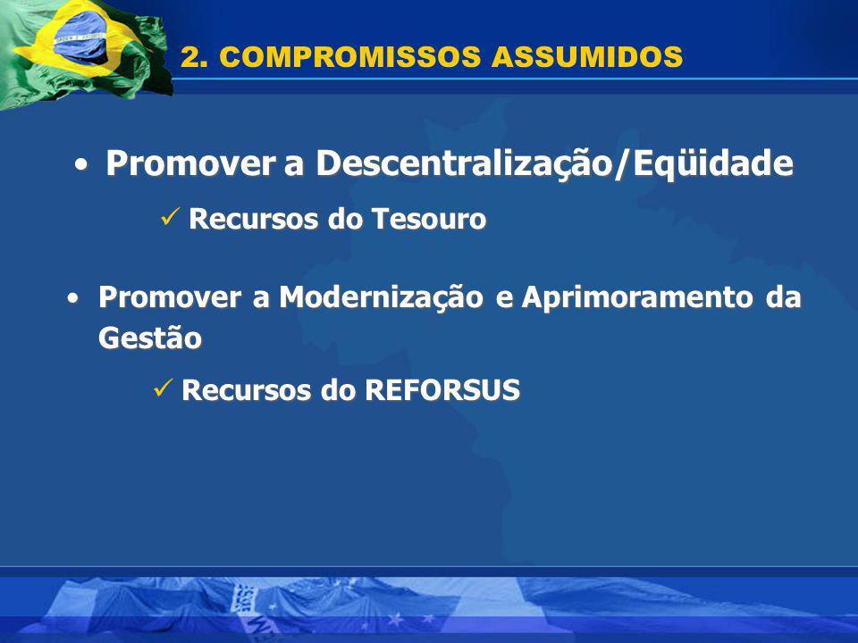 Promover a Descentralização/EqüidadePromover a Descentralização/Eqüidade Recursos do Tesouro 2. COMPROMISSOS ASSUMIDOS Promover a Modernização e Aprim