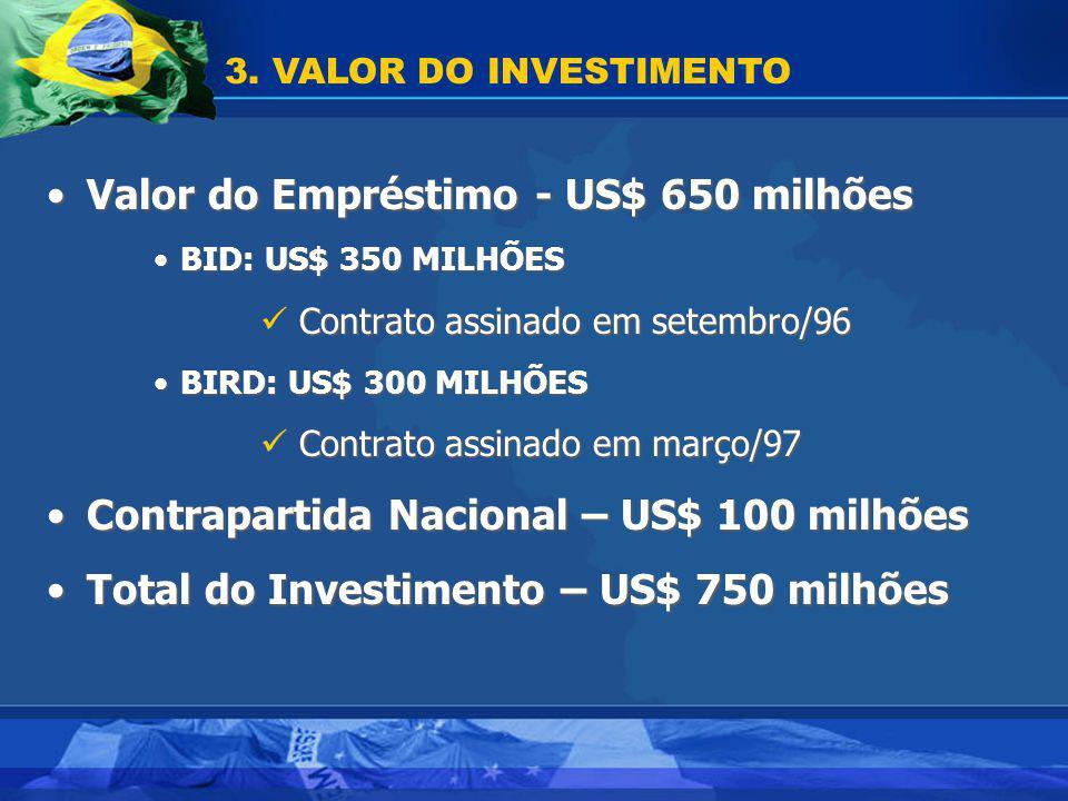 Valor do Empréstimo - US$ 650 milhõesValor do Empréstimo - US$ 650 milhões BID: US$ 350 MILHÕESBID: US$ 350 MILHÕES Contrato assinado em setembro/96 B