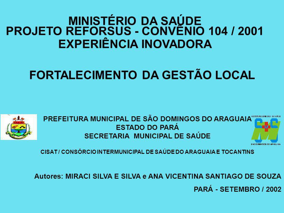MINISTÉRIO DA SAÚDE PROJETO REFORSUS - CONVÊNIO 104 / 2001 EXPERIÊNCIA INOVADORA FORTALECIMENTO DA GESTÃO LOCAL Autores: MIRACI SILVA E SILVA e ANA VI