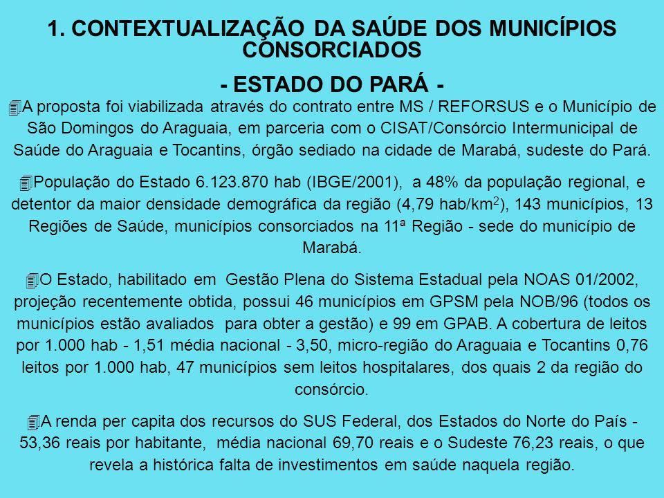 1. CONTEXTUALIZAÇÃO DA SAÚDE DOS MUNICÍPIOS CONSORCIADOS - ESTADO DO PARÁ - 4A proposta foi viabilizada através do contrato entre MS / REFORSUS e o Mu