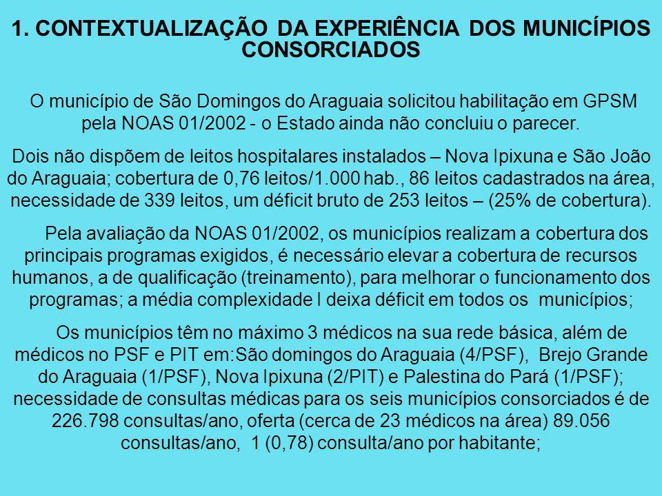 1. CONTEXTUALIZAÇÃO DA EXPERIÊNCIA DOS MUNICÍPIOS CONSORCIADOS O município de São Domingos do Araguaia solicitou habilitação em GPSM pela NOAS 01/2002