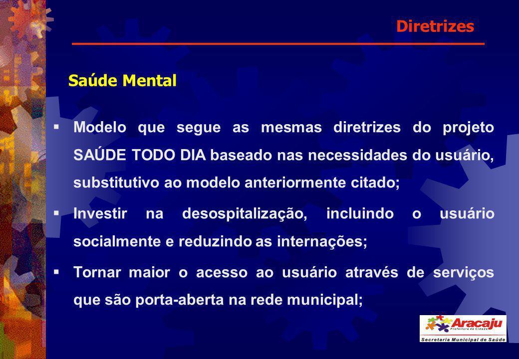 Modelo que segue as mesmas diretrizes do projeto SAÚDE TODO DIA baseado nas necessidades do usuário, substitutivo ao modelo anteriormente citado; Inve
