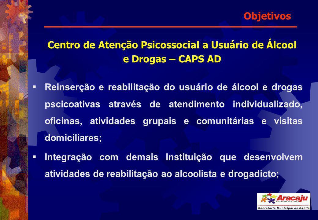 Centro de Atenção Psicossocial a Usuário de Álcool e Drogas – CAPS AD Reinserção e reabilitação do usuário de álcool e drogas pscicoativas através de