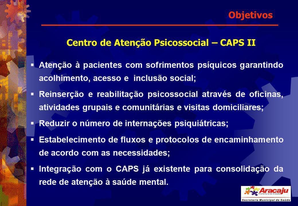 Centro de Atenção Psicossocial – CAPS II Atenção à pacientes com sofrimentos psíquicos garantindo acolhimento, acesso e inclusão social; Reinserção e