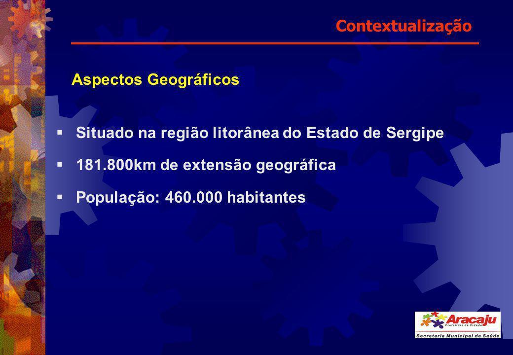 Contextualização Situado na região litorânea do Estado de Sergipe 181.800km de extensão geográfica População: 460.000 habitantes Aspectos Geográficos