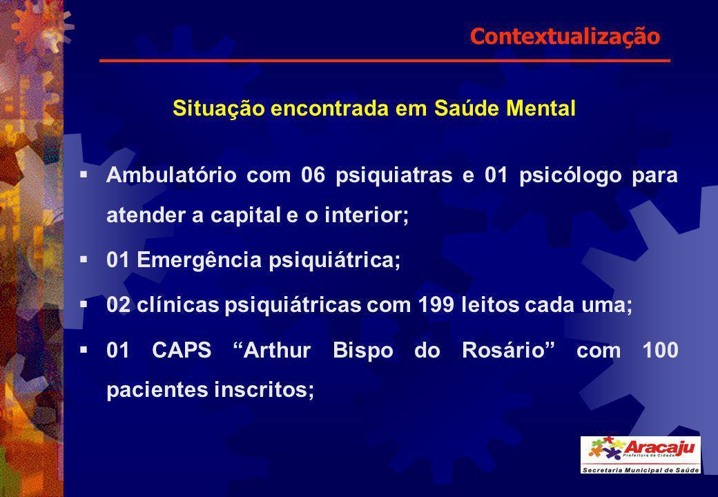 Situação encontrada em Saúde Mental Ambulatório com 06 psiquiatras e 01 psicólogo para atender a capital e o interior; 01 Emergência psiquiátrica; 02