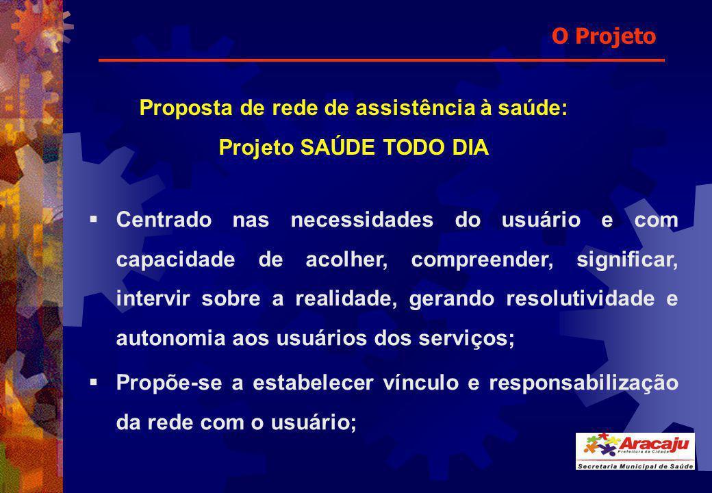 Proposta de rede de assistência à saúde: Projeto SAÚDE TODO DIA Centrado nas necessidades do usuário e com capacidade de acolher, compreender, signifi