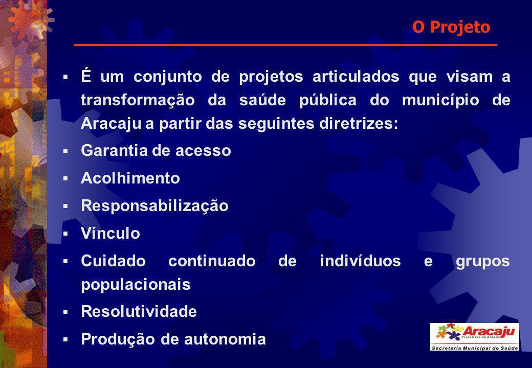 É um conjunto de projetos articulados que visam a transformação da saúde pública do município de Aracaju a partir das seguintes diretrizes: Garantia d