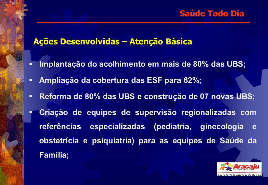 Implantação do acolhimento em mais de 80% das UBS; Ampliação da cobertura das ESF para 62%; Reforma de 80% das UBS e construção de 07 novas UBS; Criaç