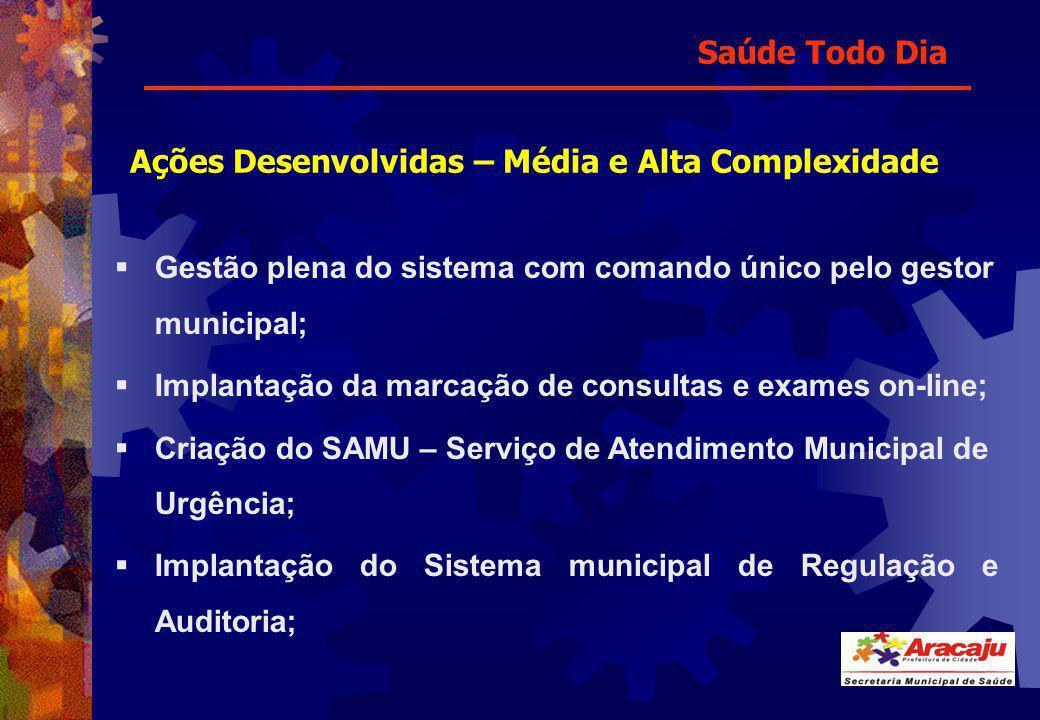 Gestão plena do sistema com comando único pelo gestor municipal; Implantação da marcação de consultas e exames on-line; Criação do SAMU – Serviço de A