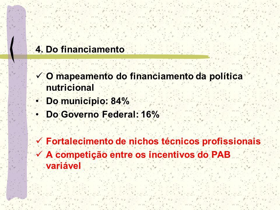4. Do financiamento O mapeamento do financiamento da política nutricional Do município: 84% Do Governo Federal: 16% Fortalecimento de nichos técnicos