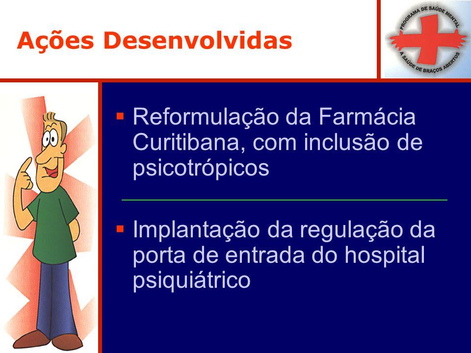 Ações Desenvolvidas Reformulação da Farmácia Curitibana, com inclusão de psicotrópicos Implantação da regulação da porta de entrada do hospital psiquiátrico