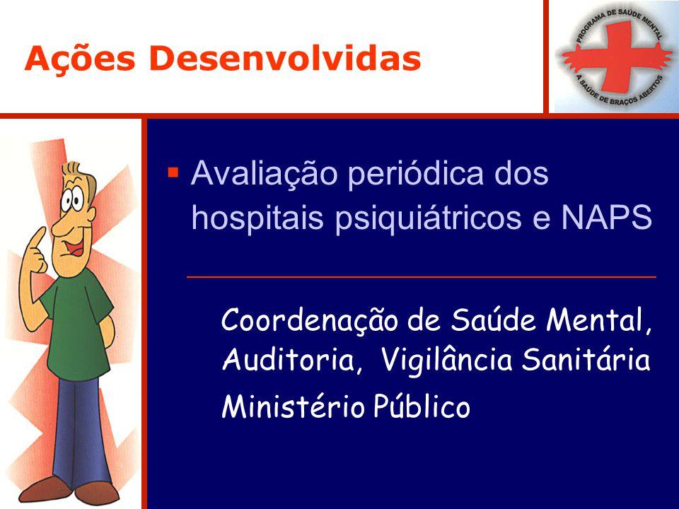 Ações Desenvolvidas Avaliação periódica dos hospitais psiquiátricos e NAPS Coordenação de Saúde Mental, Auditoria, Vigilância Sanitária Ministério Público