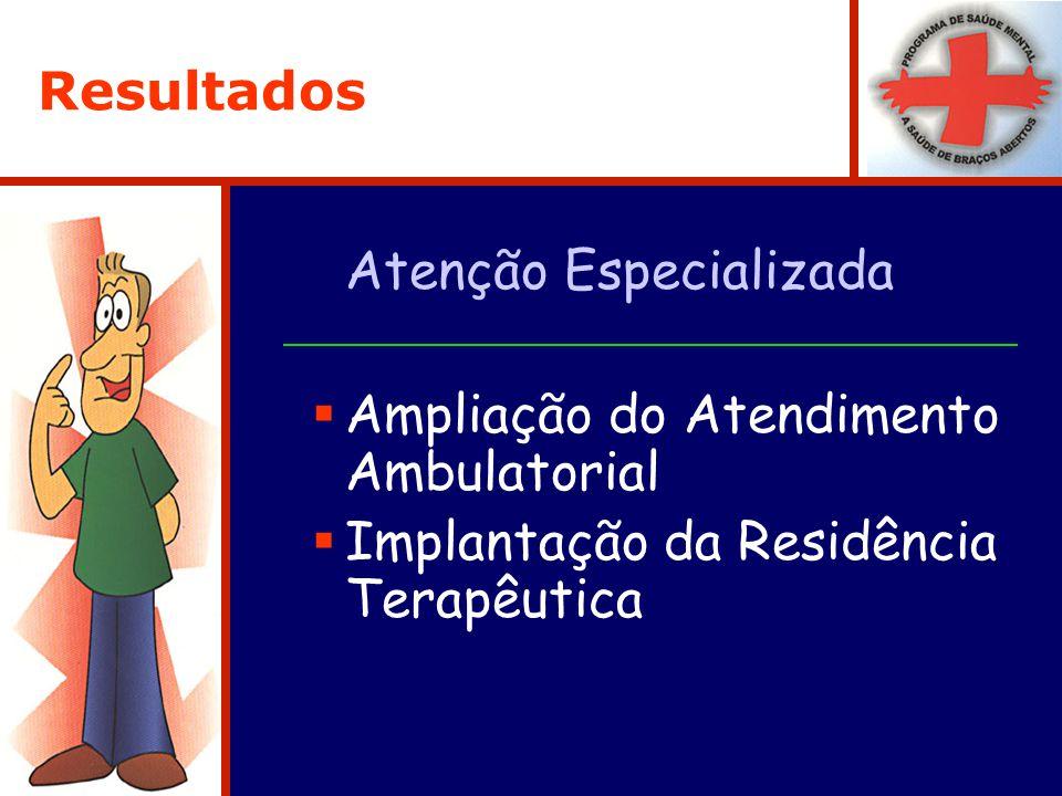 Resultados Atenção Especializada Ampliação do Atendimento Ambulatorial Implantação da Residência Terapêutica