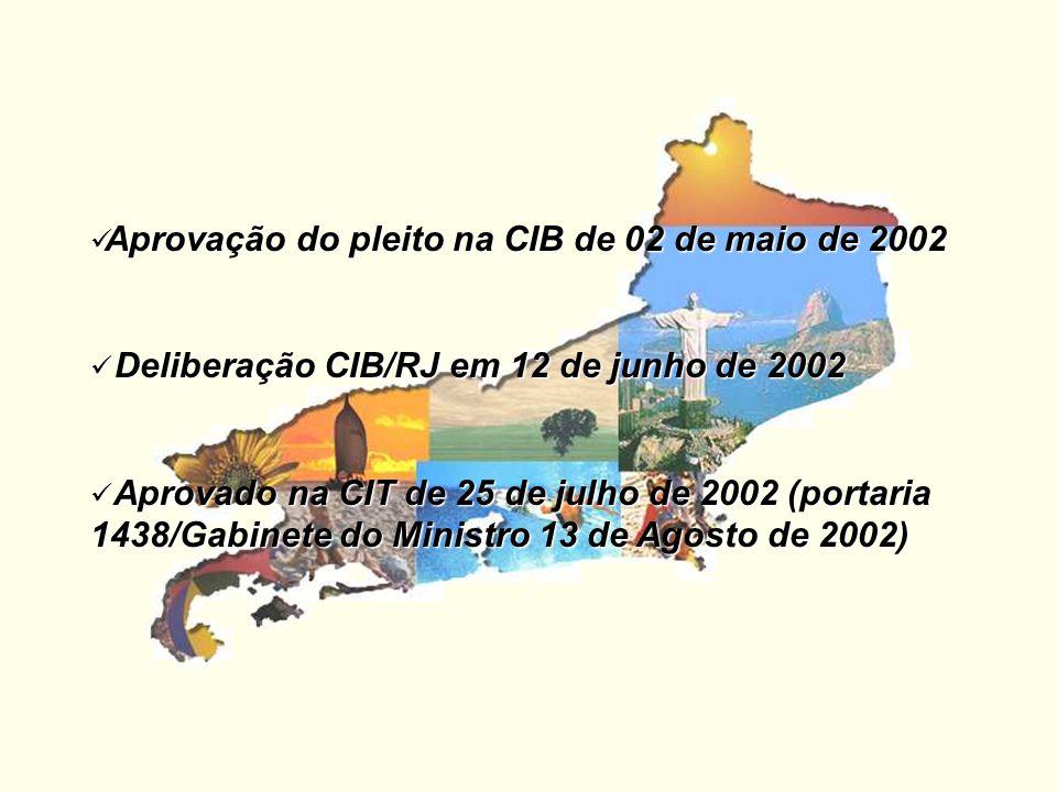 Aprovação do pleito na CIB de 02 de maio de 2002 Aprovação do pleito na CIB de 02 de maio de 2002 Deliberação CIB/RJ em 12 de junho de 2002 Deliberaçã