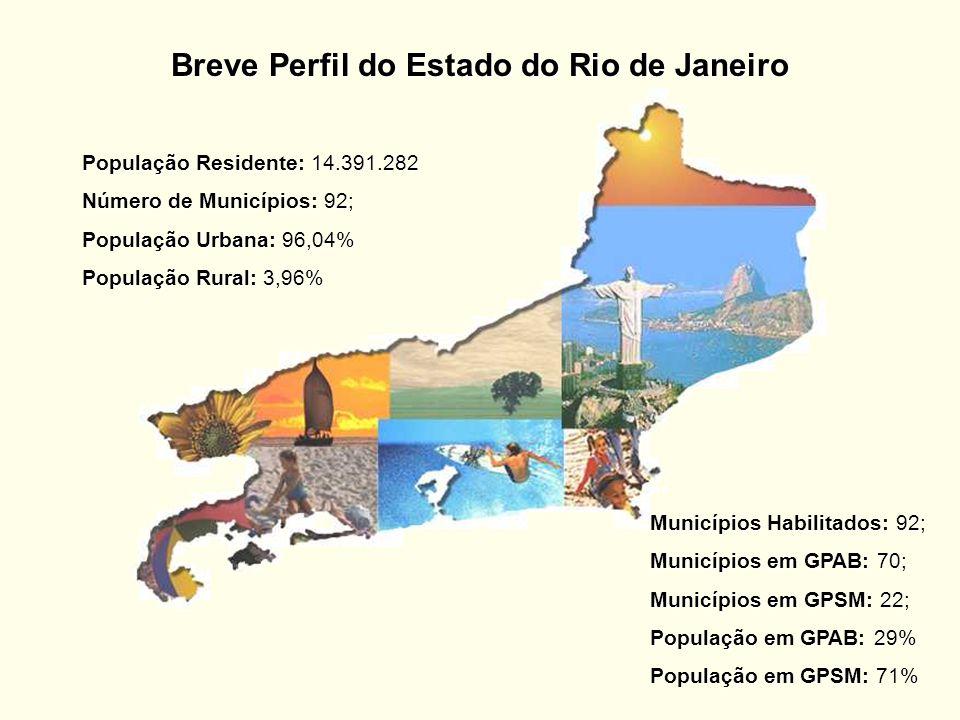 Breve Perfil do Estado do Rio de Janeiro População Residente: 14.391.282 Número de Municípios: 92; População Urbana: 96,04% População Rural: 3,96% Mun