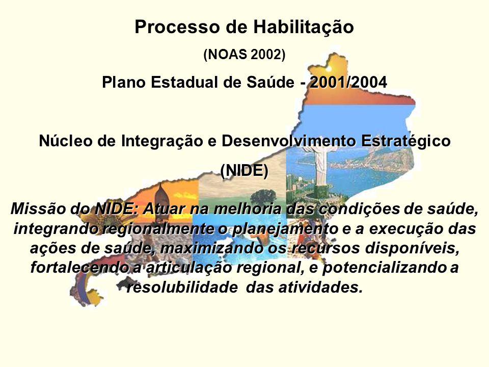 Plano Estadual de Saúde - 2001/2004 Núcleo de Integração e Desenvolvimento Estratégico (NIDE) Missão do NIDE: Atuar na melhoria das condições de saúde