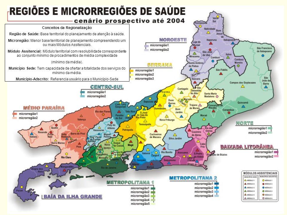 Conceitos da Regionalização Região de Saúde: Base territorial do planejamento de atenção à saúde. Microregião: Menor base territorial de planejamento