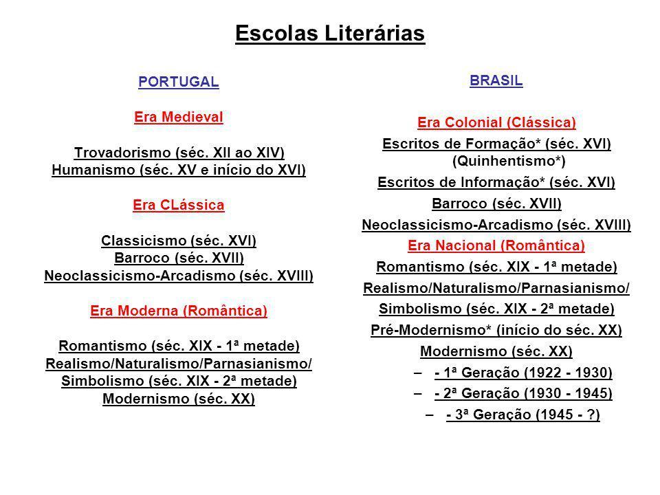 Escolas Literárias PORTUGAL Era Medieval Trovadorismo (séc. XII ao XIV) Humanismo (séc. XV e início do XVI) Era CLássica Classicismo (séc. XVI) Barroc