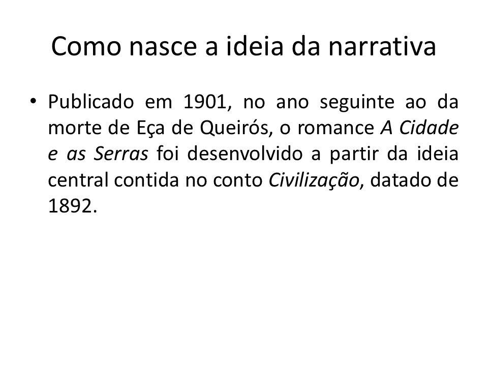 Como nasce a ideia da narrativa Publicado em 1901, no ano seguinte ao da morte de Eça de Queirós, o romance A Cidade e as Serras foi desenvolvido a pa