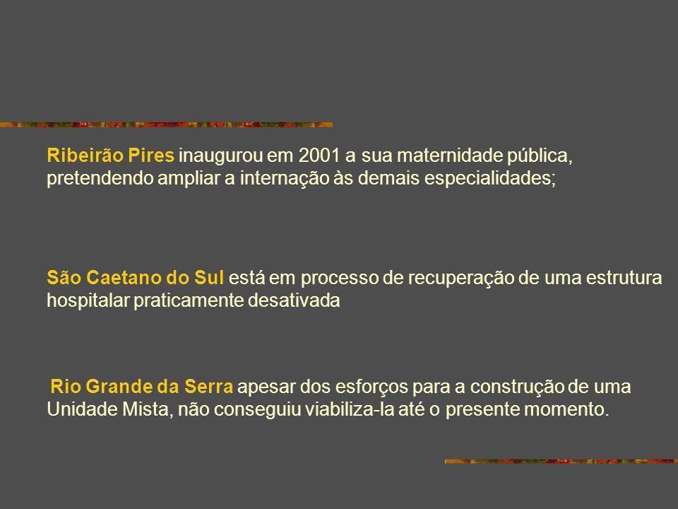 Ribeirão Pires inaugurou em 2001 a sua maternidade pública, pretendendo ampliar a internação às demais especialidades; São Caetano do Sul está em proc