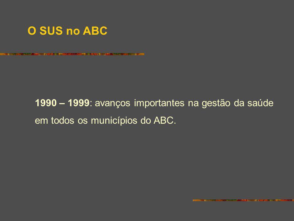1990 – 1999: avanços importantes na gestão da saúde em todos os municípios do ABC. O SUS no ABC