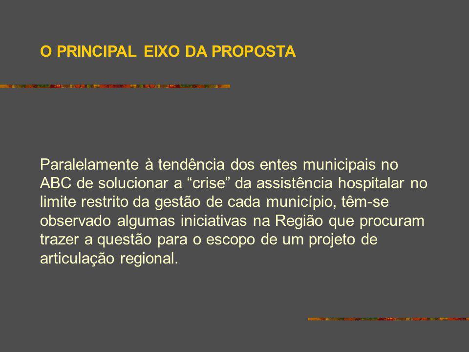 O PRINCIPAL EIXO DA PROPOSTA Paralelamente à tendência dos entes municipais no ABC de solucionar a crise da assistência hospitalar no limite restrito