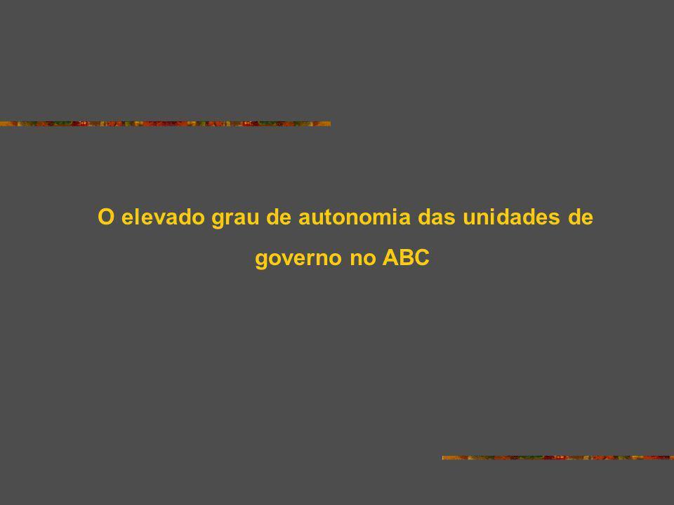 O elevado grau de autonomia das unidades de governo no ABC