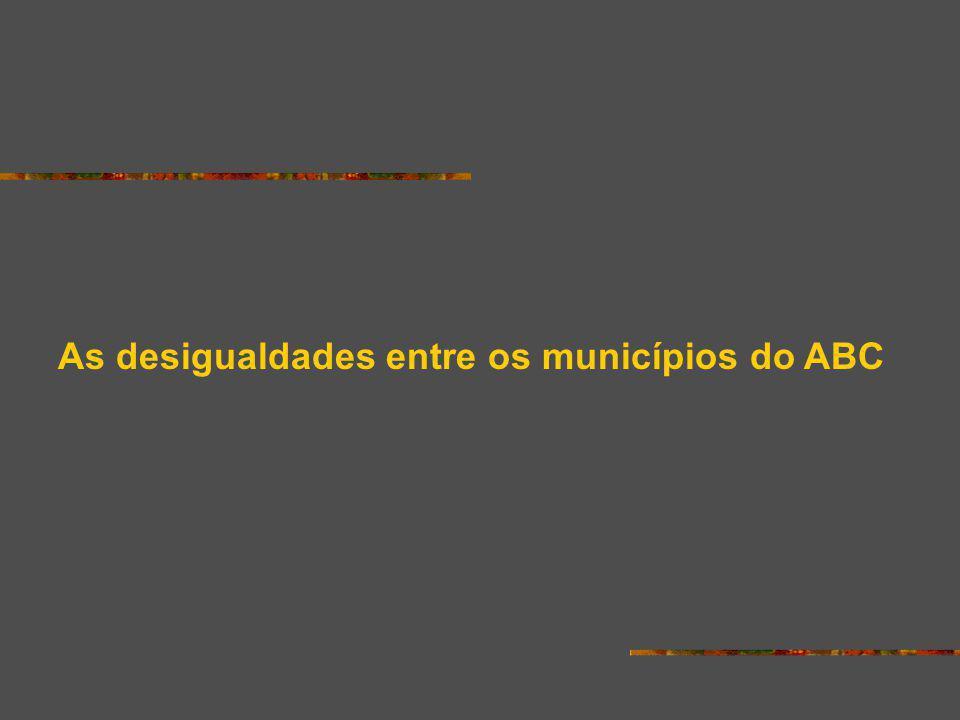 As desigualdades entre os municípios do ABC