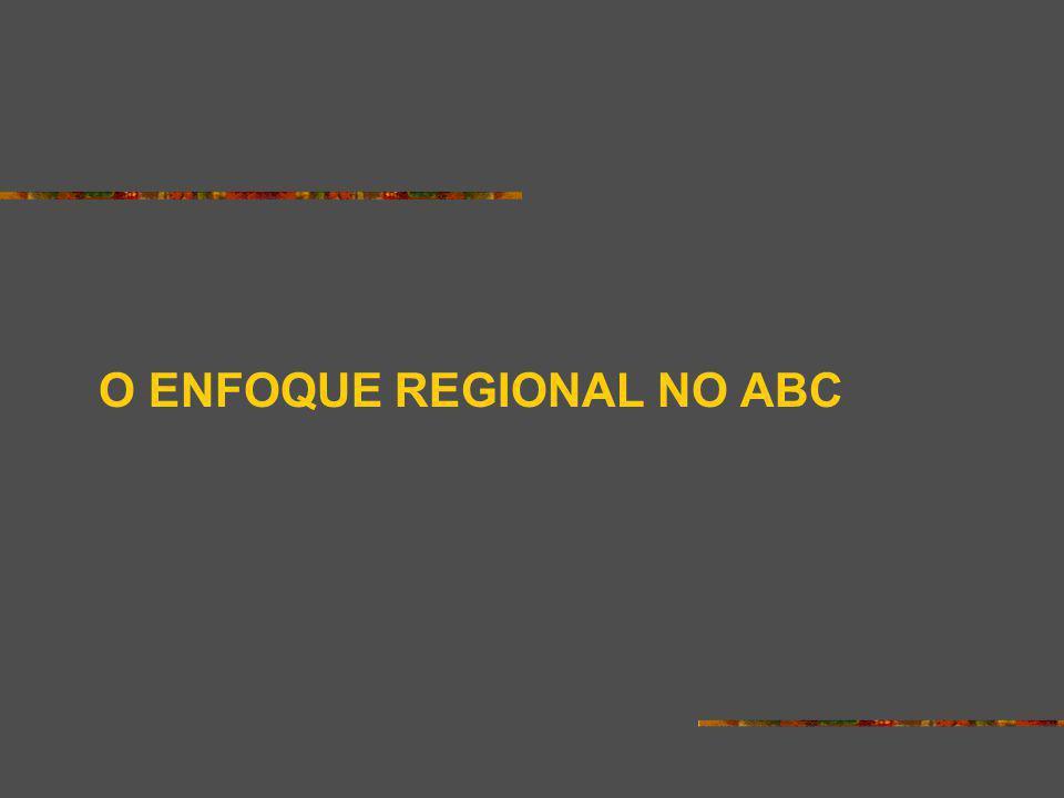 O ENFOQUE REGIONAL NO ABC