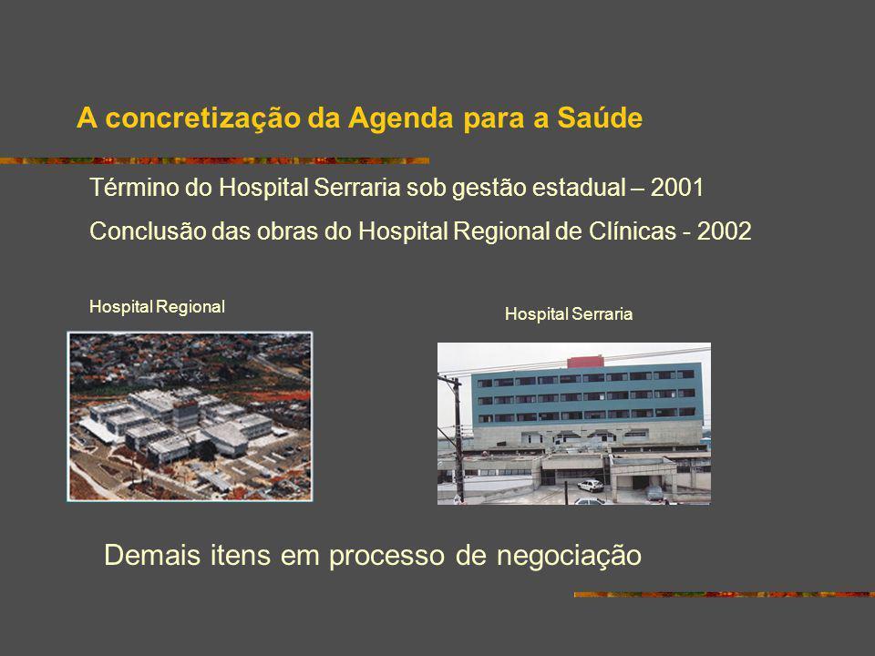 A concretização da Agenda para a Saúde Término do Hospital Serraria sob gestão estadual – 2001 Conclusão das obras do Hospital Regional de Clínicas -