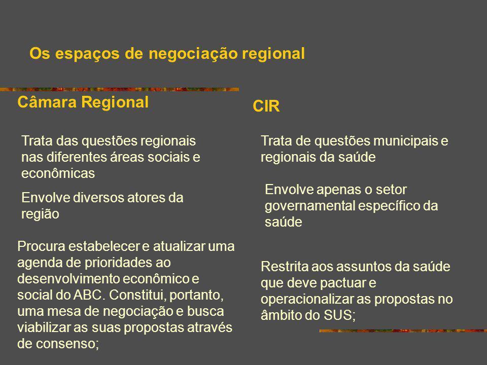 Os espaços de negociação regional Procura estabelecer e atualizar uma agenda de prioridades ao desenvolvimento econômico e social do ABC. Constitui, p