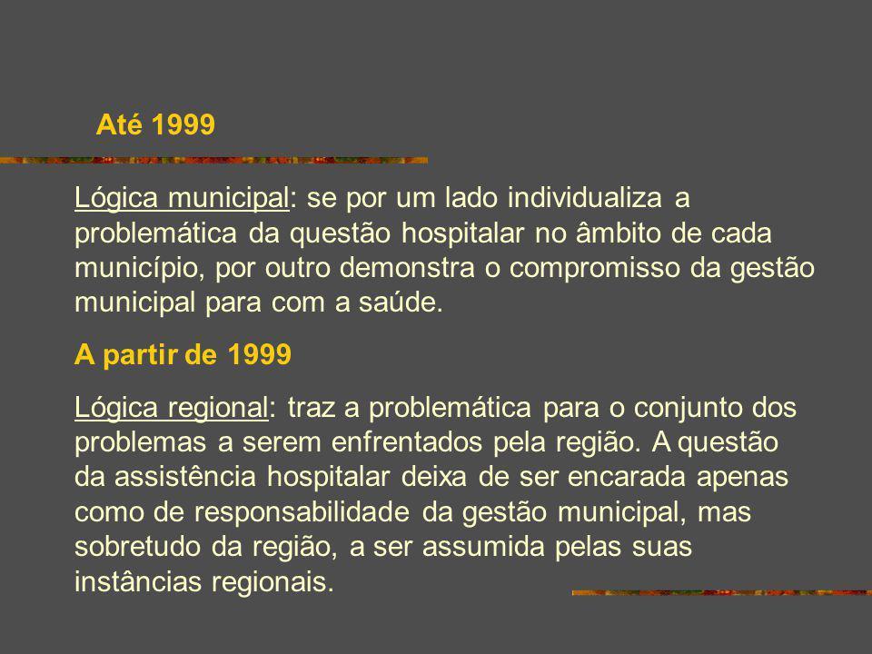 Até 1999 Lógica municipal: se por um lado individualiza a problemática da questão hospitalar no âmbito de cada município, por outro demonstra o compro