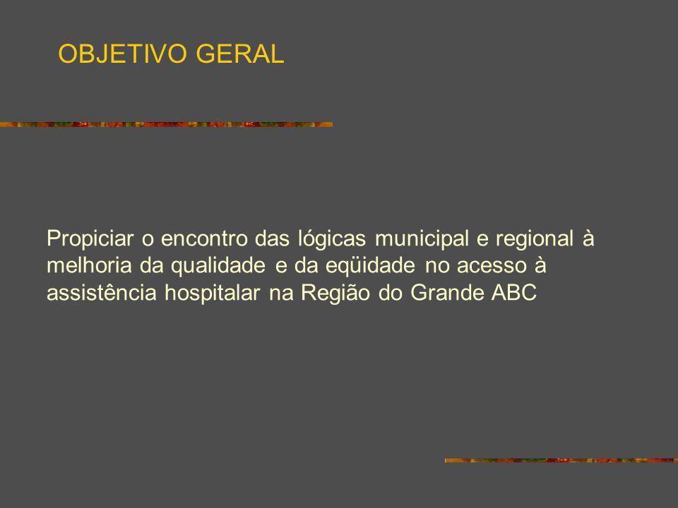 Propiciar o encontro das lógicas municipal e regional à melhoria da qualidade e da eqüidade no acesso à assistência hospitalar na Região do Grande ABC