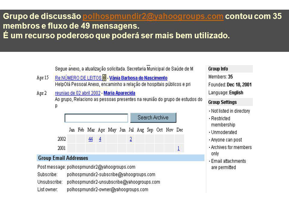 Grupo de discussão polhospmundir2@yahoogroups.com contou com 35 membros e fluxo de 49 mensagens.polhospmundir2@yahoogroups.com É um recurso poderoso q