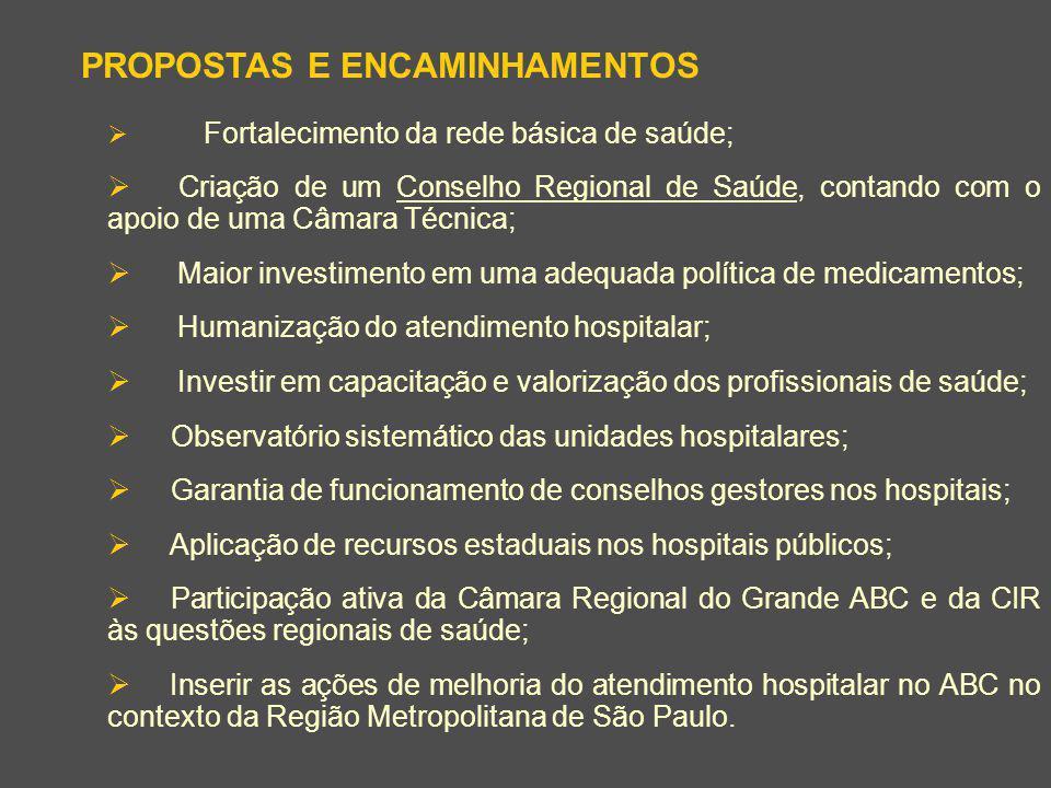 PROPOSTAS E ENCAMINHAMENTOS Fortalecimento da rede básica de saúde; Criação de um Conselho Regional de Saúde, contando com o apoio de uma Câmara Técni