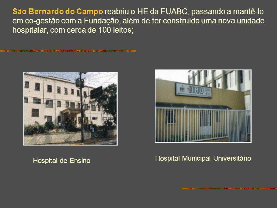 São Bernardo do Campo reabriu o HE da FUABC, passando a mantê-lo em co-gestão com a Fundação, além de ter construído uma nova unidade hospitalar, com