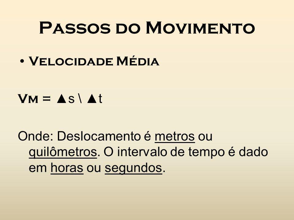 Passos do Movimento Velocidade Média Vm = s \ t Onde: Deslocamento é metros ou quilômetros. O intervalo de tempo é dado em horas ou segundos.