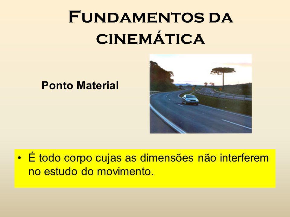 Fundamentos da cinemática É todo corpo cujas as dimensões não interferem no estudo do movimento. Ponto Material