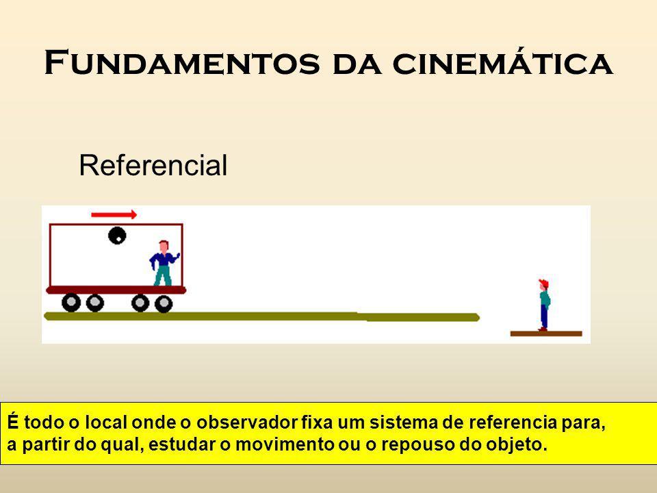 Fundamentos da cinemática É todo o local onde o observador fixa um sistema de referencia para, a partir do qual, estudar o movimento ou o repouso do objeto.