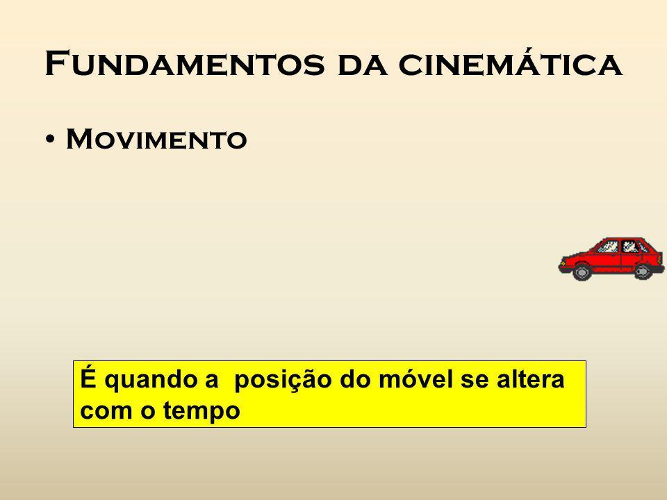 Fundamentos da cinemática Movimento É quando a posição do móvel se altera com o tempo
