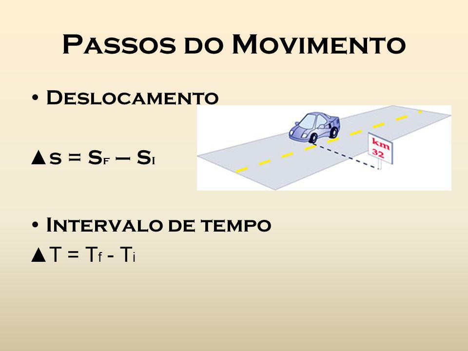 Passos do Movimento Deslocamento s = S f – S i Intervalo de tempo T = T f - T i