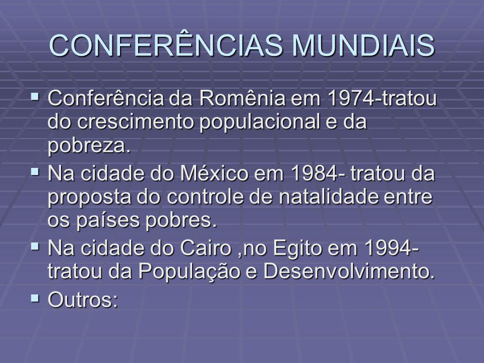 CONFERÊNCIAS MUNDIAIS Conferência da Romênia em 1974-tratou do crescimento populacional e da pobreza. Conferência da Romênia em 1974-tratou do crescim